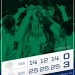 FGCU stomped Stetson in three sets marking the 12th straight win for the Green and Blue! #wingsup https://t.co/BXarVOssFr