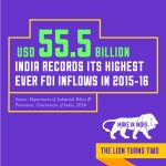 India records its highest ever year-on-year FDI inflows. There has never been a better time to #MakeInIndia. https://t.co/7N7aKkTp7C