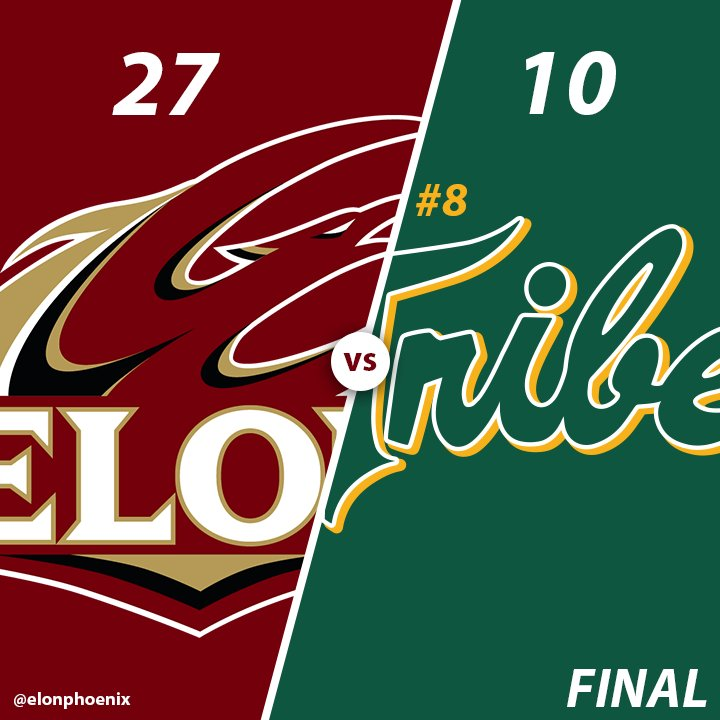 UPSET COMPLETE! @ElonFB knocks off #8 William & Mary, 27-10, in its #CAAFB opener! #EmbraceTheGrind https://t.co/e07VJL4rY9