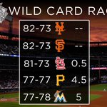The #WildCard madness continues in BOTH leagues.   And we can't get enough. https://t.co/GmnD2TU5Sa