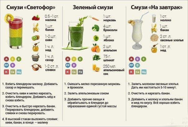Рецепт блендер смузи овощные