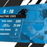 The second half is underway. Heres a look back at the first. #KeepPounding https://t.co/omD80jirKT