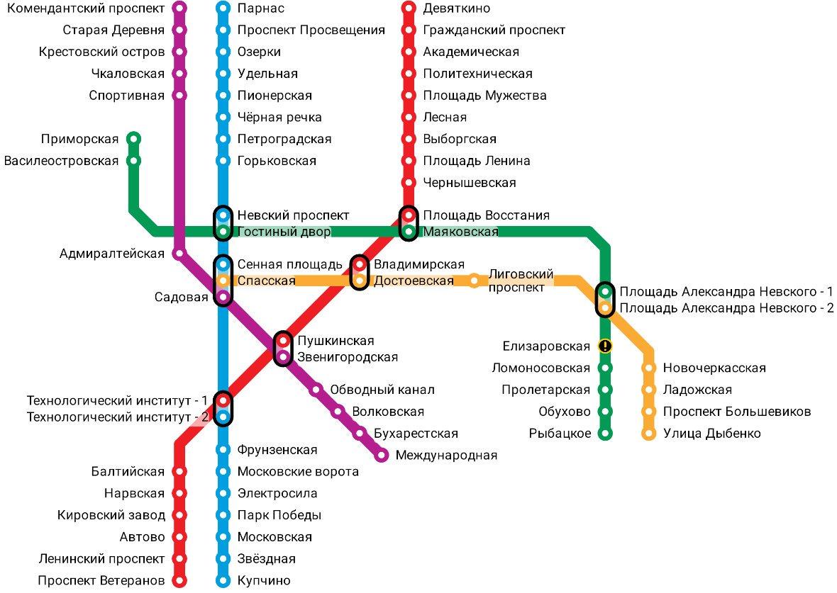 Фрунзенская схема метрополитена