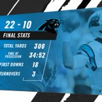 #Vikings end #Panthers 14-game home win streak with suffocating defensive effort Recap » https://t.co/BqffzSk7qz https://t.co/ogDqSO5cyF