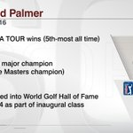 Golf legend Arnold Palmer has died at age 87. Palmer was one of the most popular golfers of all-time https://t.co/WUdmYU60hp