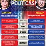 Frente a frente @HillaryClinton @Hillary_esp y @realDonaldTrump #FelizLunes https://t.co/WQe7srzSZl
