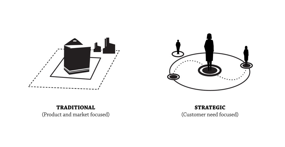 The Art Of Opportunity And Innovation With Design Thinking https://t.co/n32S8vpF3O https://t.co/5O97dGkIjG