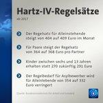 Die neuen #Hartz4-Regelsätze: Für Deutsche hoch, für #Flüchtlinge runter via @tagesschau https://t.co/YvADOGohkk
