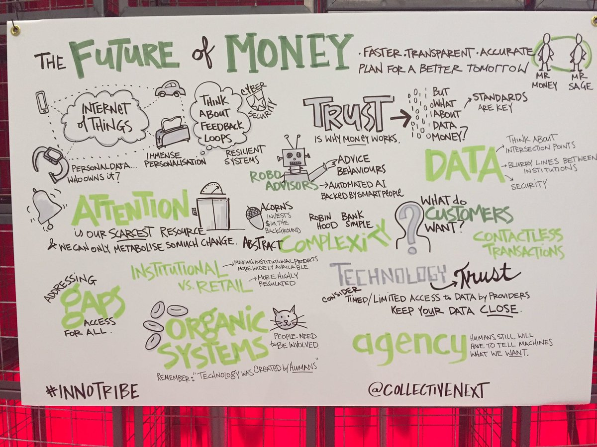 Gorgeous visuals as always at #innotribe @sibos @collectivenext https://t.co/25vYI5Fiul