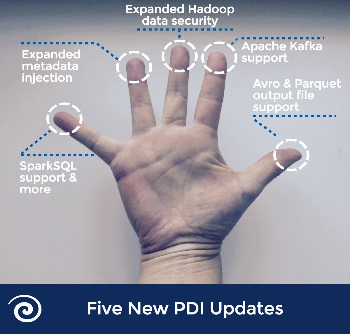 Announcing 5 new enhancements for Pentaho Data Integration! Click here for more: https://t.co/0HdO4eePSg https://t.co/hxlBfkc8Jl