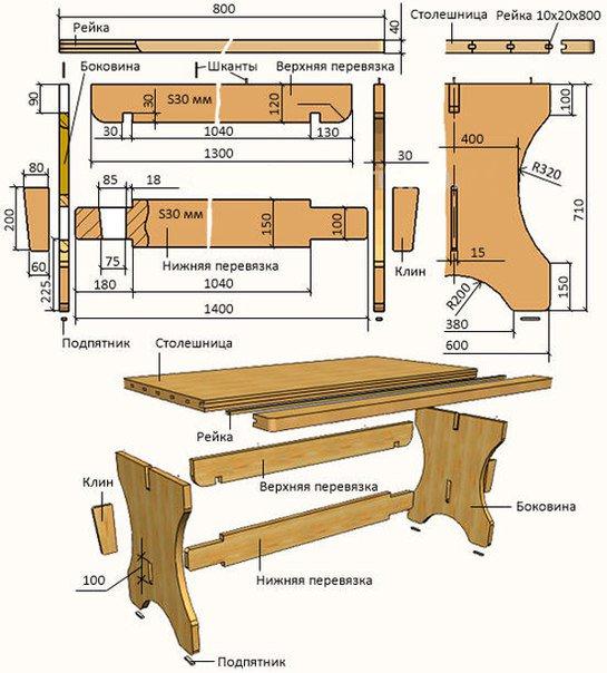 Мебель своими руками дерево своими руками
