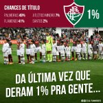 Aquele 1%! #2009Feelings #SomosFluminense https://t.co/XNpH7NUAGa