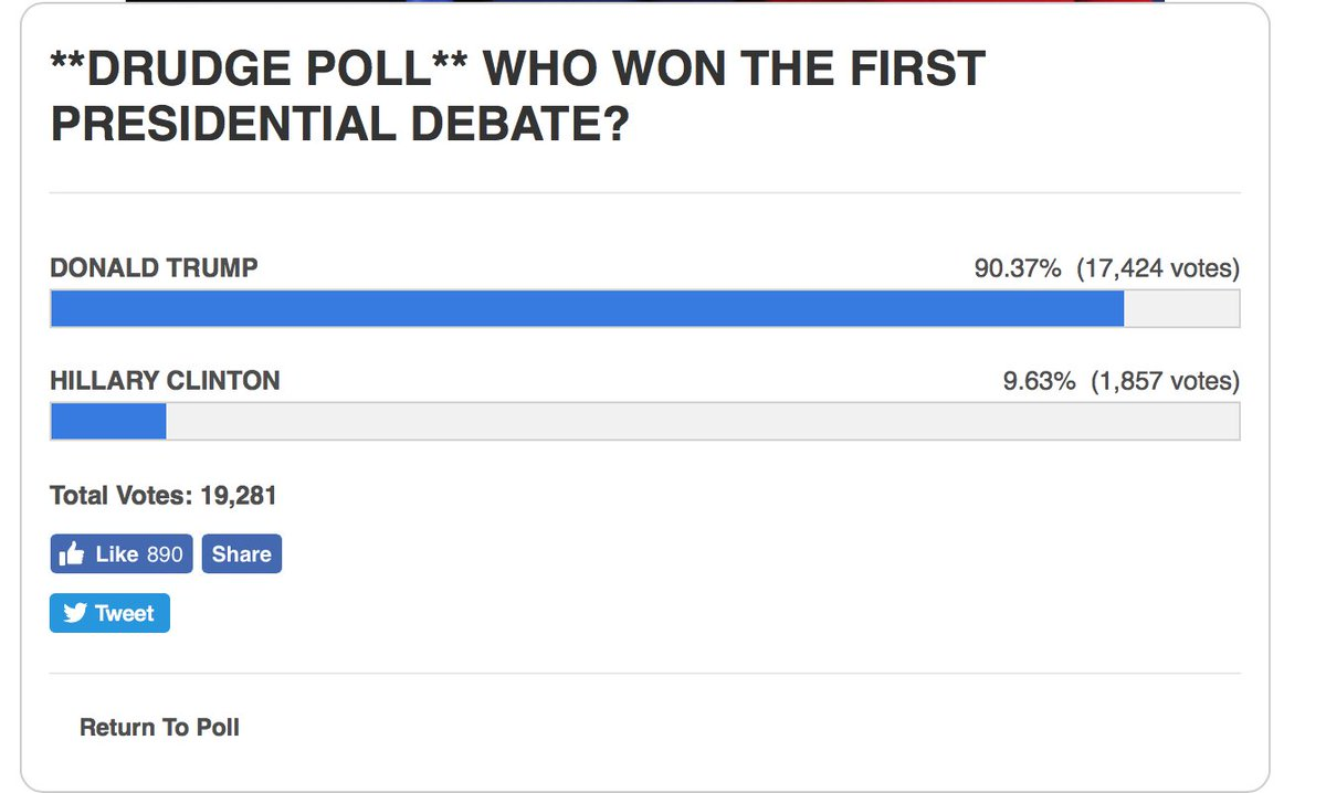 The Drudge poll on the debate looks like presidential election results in Saddam Hussein's Iraq https://t.co/LxfUEkMTWm