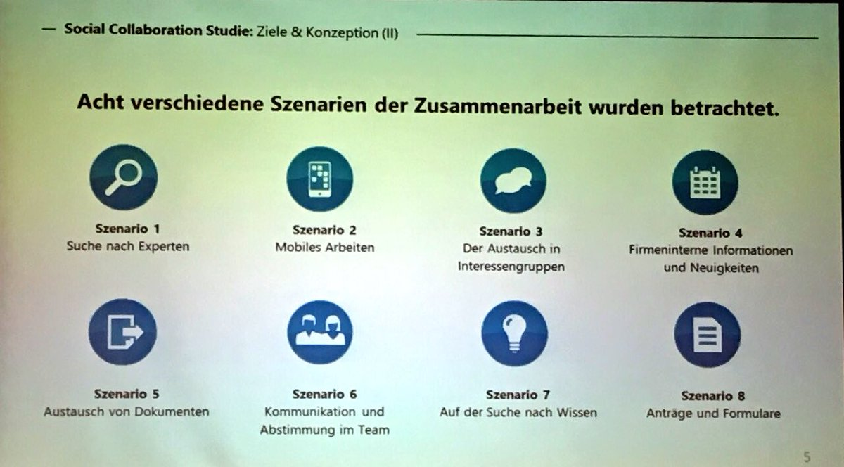 Harald Schirmer (@haraldschirmer): 8 Szenarien zur Zusammenar ...
