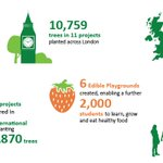 #CharityTuesday - With your help heres what we achieved last year... https://t.co/CDNrQv2qqq