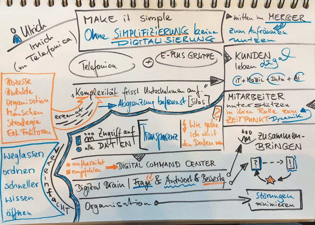 Anja Wittenberger (@awittenberger): Digital Brain als L�sung b ...