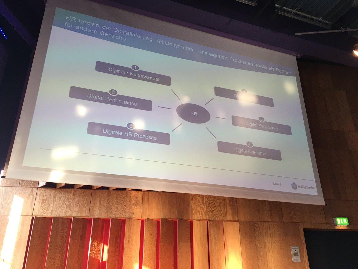 Harald Schirmer (@haraldschirmer): #DigitalHR und digitaler # ...