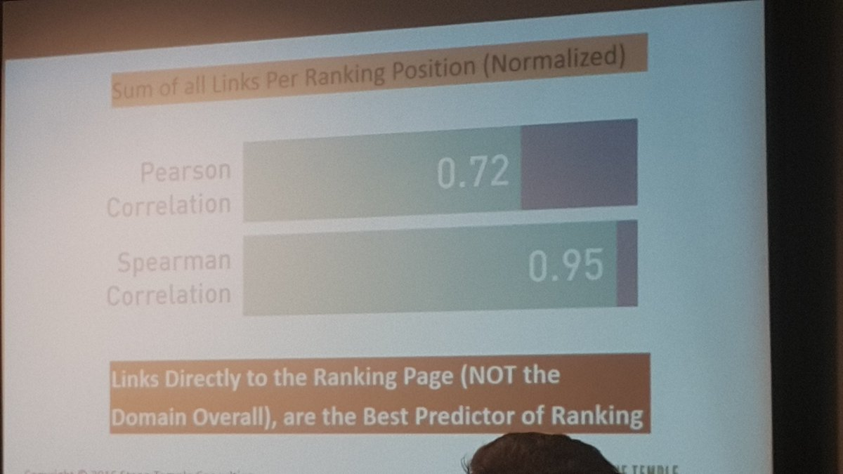 Links directly to the Ranking Page (not overall domain) are the Best Predictor for Rankings! #SMX @stonetemple https://t.co/c2LctIbnlm