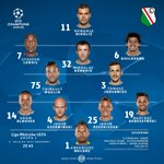 Legia team to face @Sporting_CP in the #UCL tonight: https://t.co/IhPvBKItxE
