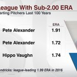 Kyle Hendricks is trying to do something few have done in @Cubs history: https://t.co/7MTGSP470z