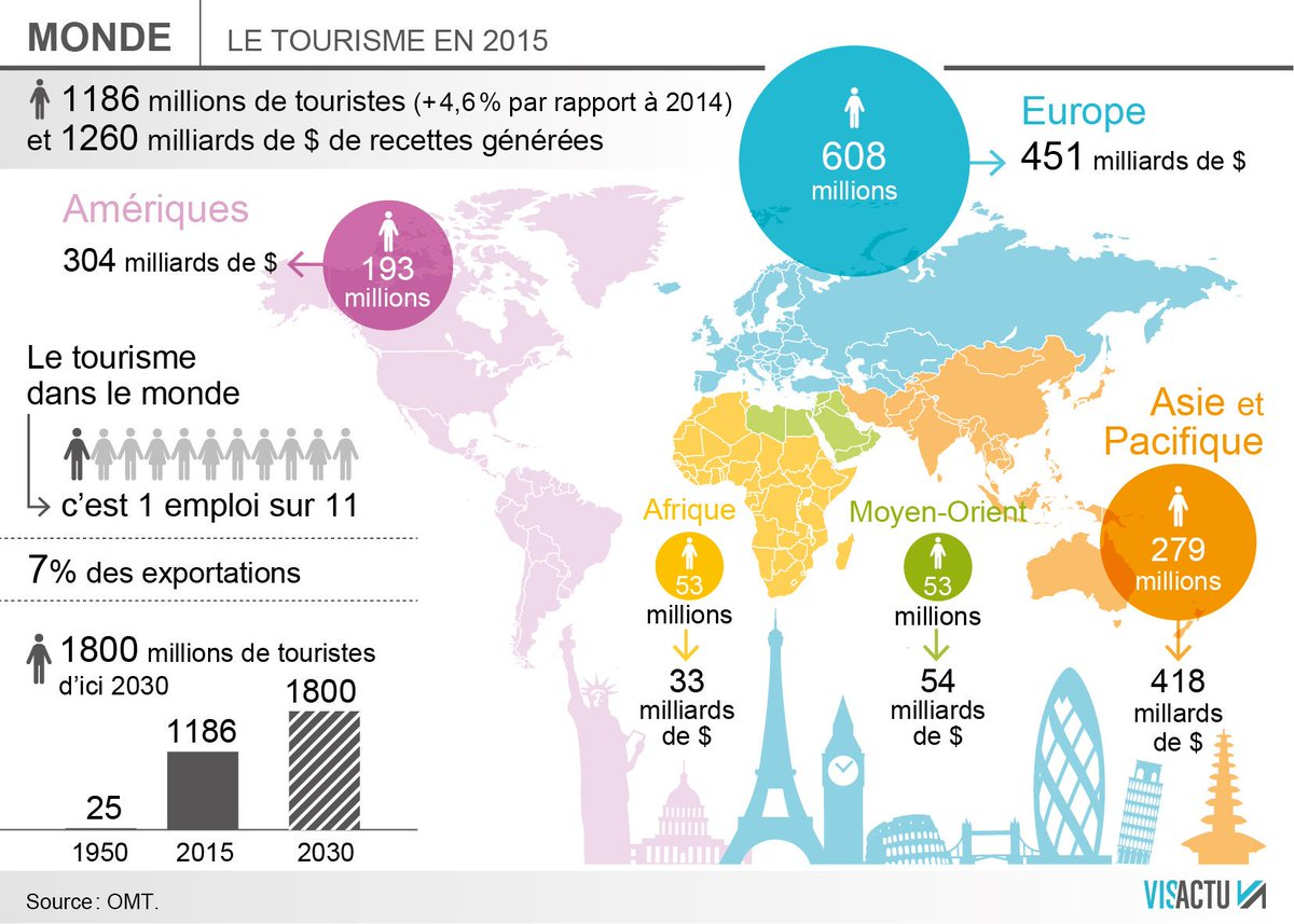 Infographie GIEC | Pearltrees