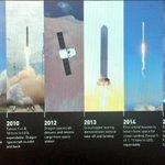 SpaceX en 2002. SpaceX en 2016. Regresen a este tuit cuando duden que Elon Musk llegará a Marte antes del 2030. *se seca las lágrimas* https://t.co/vQBbAxmHZD