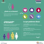 #México Una persona que dona sus órganos puede salvar más de 7 vidas, y beneficia a más de 100 personas si dona tejidos. #AmarEsDonarYActuar https://t.co/ZnVCkyIjvJ