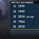 Already the 3rd wettest September since 1871 when we started keeping records in Norfolk. #waterlogged #deluged https://t.co/djxsPsOTnU