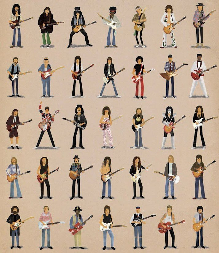 How many can you name? #guitar #drstrings https://t.co/Ifvqu70w5p