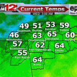 Temperatures in the 40s in Franklin and Grundy counties! #CHAWx https://t.co/Uq9Hv3Pi5H