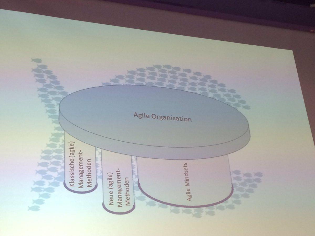 Miriam Sch�nberg (@MiriamSchonberg): Was macht eine agile Organ ...