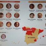 No. El futuro del @PSOE no lo van a decidir estas 17 personas sino los miles de militantes que formamos el partido. https://t.co/auz6e6Z5l5