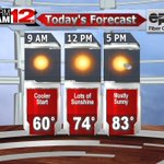 Cooler start but afternoon temperatures still climb into the low 80s #CHAwx https://t.co/AJx52zKmxP