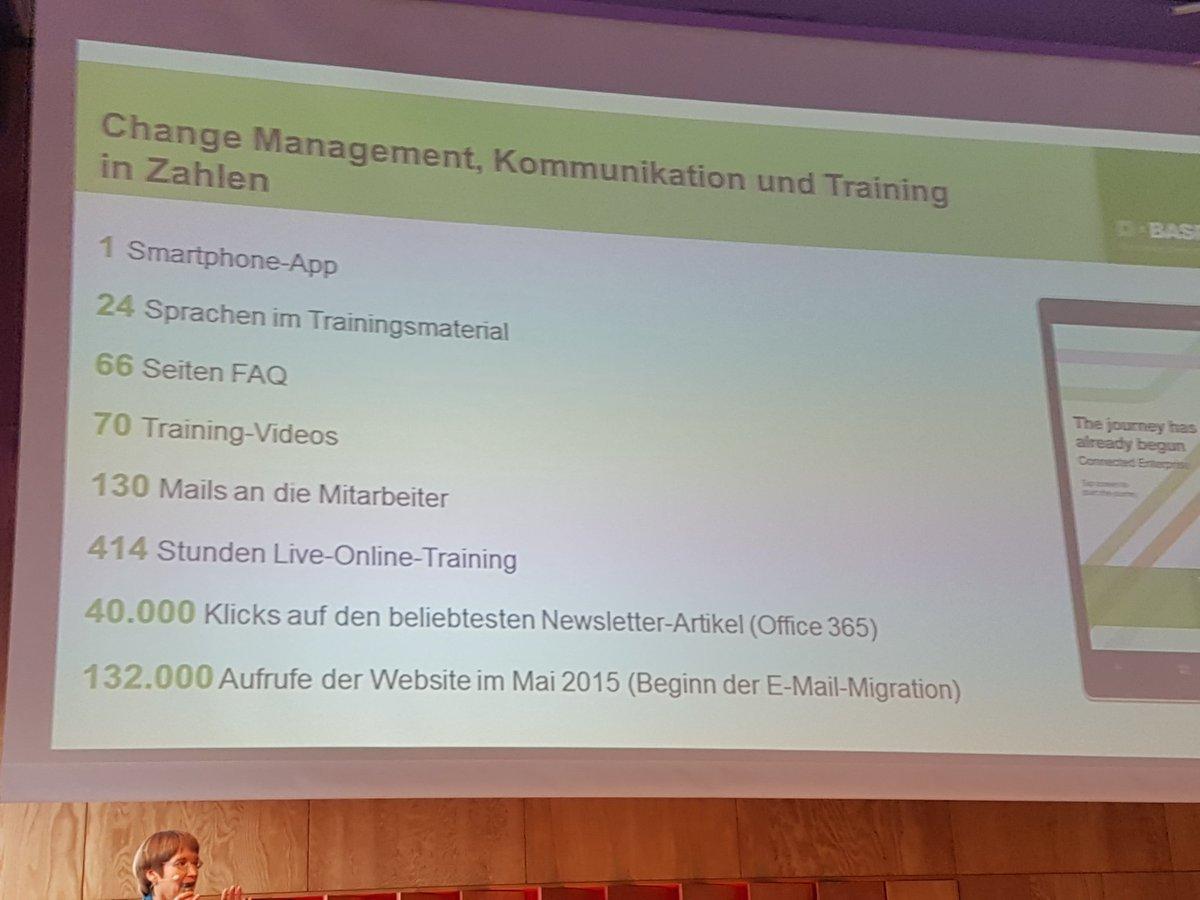 Carsten Rossi (@CarstenRossiKR): Change Kommunikation bei B ...
