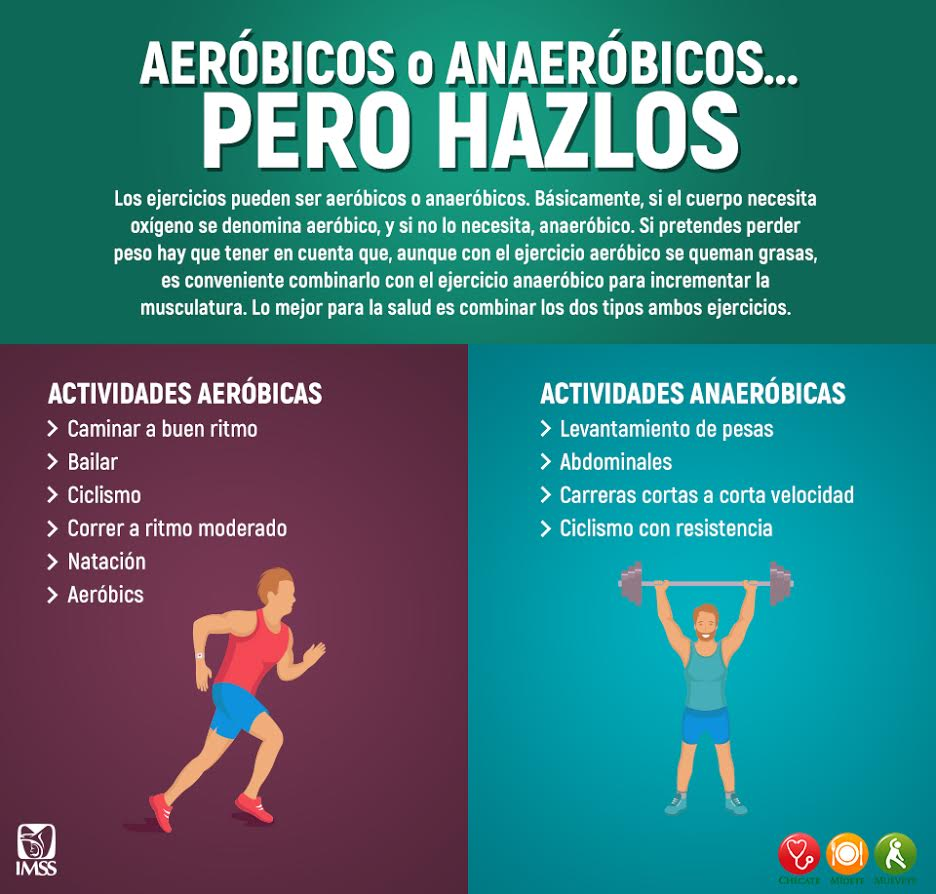 ¿cuál es la diferencia entre #ejercicio aeróbico y