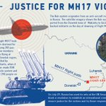 """Flight #MH17 was shot down by Russian """"BUK"""" surface-to-air missile from the territory of Donbas, occupied by #Russia https://t.co/c407vHkFd5"""