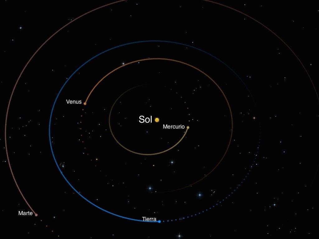 Mercurio ha alcanzado su mayor elongación a las 19:00 UTC (Magnitud: -0,5). https://t.co/YfS6GBPOEB