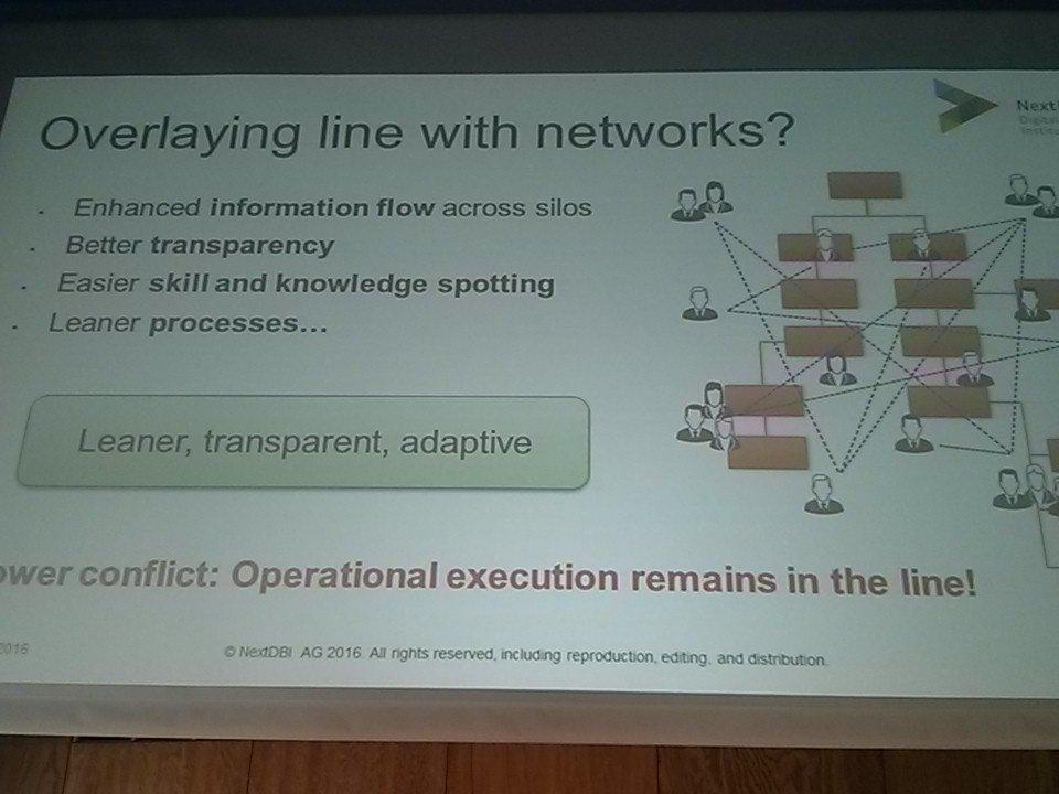 Franz Langecker (@hrp_fla): #ioms16 Sch�nbohm: Projekt ...