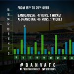 BCBtigers: Runs and Wicket comparison of Bangladesh and Afghanistan from their respective 15th to 25th overs. #BAN… https://t.co/eqNoQCrI2b