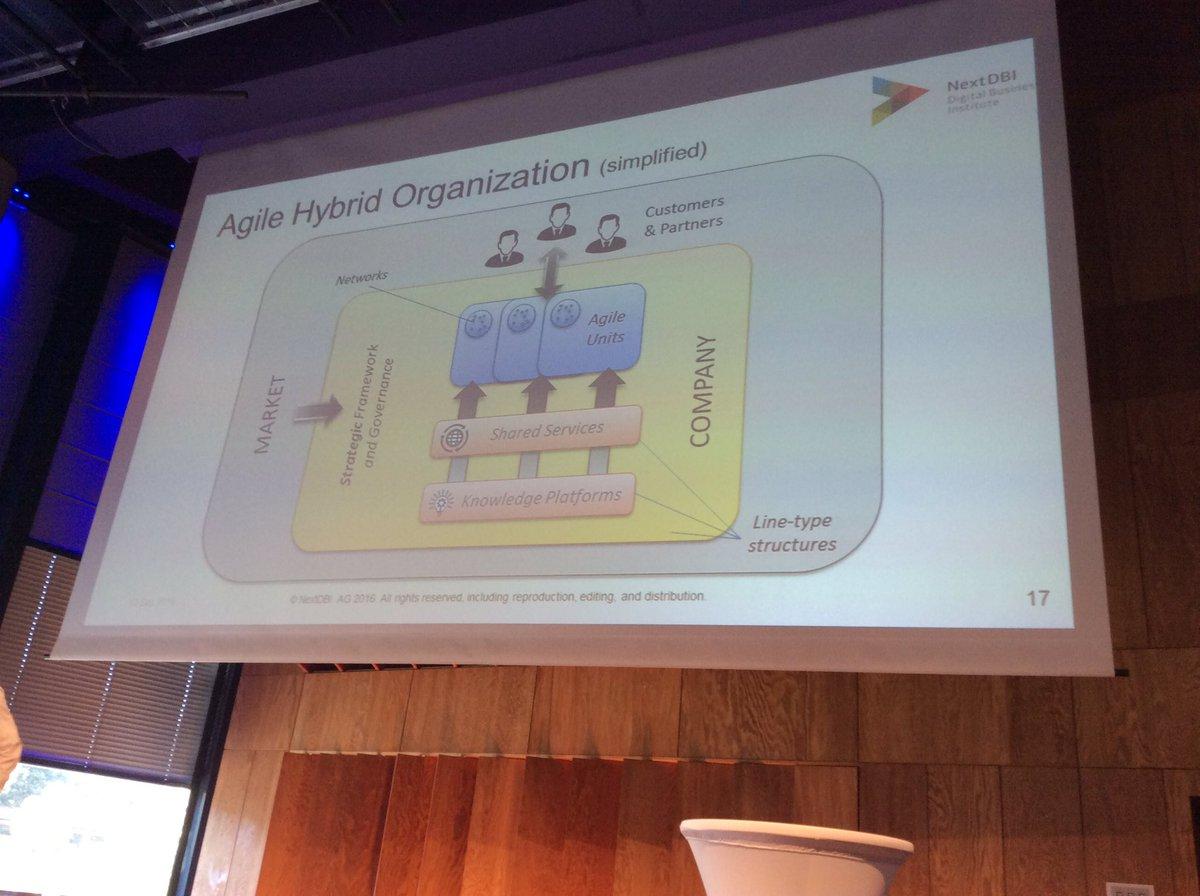 Sabine Kluge (@netzabine): Die hybride Organisation:  ...