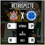 Na história, o #Timão leva vantagem sobre o Cruzeiro! 👉 @almanaquetimao #VaiCorinthians #CORxCRU https://t.co/PigO8n72hg