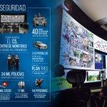 #HablemosDeSeguridad 10 mil cámaras de vigilancia instaladas en vialidades #5oInformeEruviel https://t.co/xFTggQs88a