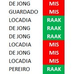 De laatste 19 pingels van @PSV: 12 mis, 7 raak #rospsv https://t.co/oDNP3xWtmL