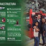 En infraestructura, los mexiquenses contamos con 5 mil kilómetros de carreteras y autopistas #5oInformeEruviel. https://t.co/3xucRDsxt3