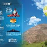 El #EdoMéx es líder en Turismo. ¿Qué opinan de estos logros? #5oInformeEruviel @eruviel_avila https://t.co/I926rD3pK0