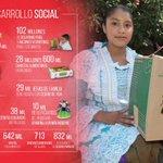 Más programas sociales que benefician a los Mexiquenses. @eruviel_avila #5oInformeEruviel https://t.co/1OiNRb30pi