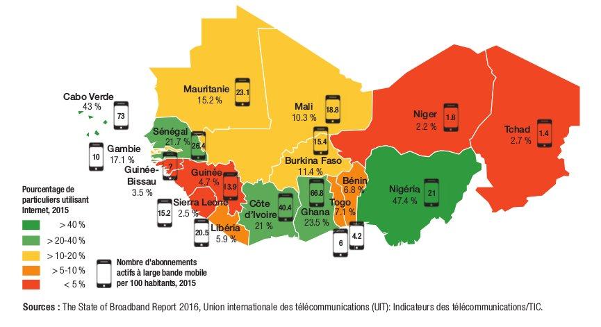 Internet: voici les pays d'Afrique de l'ouest les plus connectés https://t.co/nf4KiYOPx1 https://t.co/yTWoLaTLS4