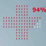 Die #SRG begleitet die Schweizer Bevölkerung im Alltag. https://t.co/RHe57isNsu #servicepublic #füralle https://t.co/afR8NQE83P