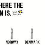 Sverige är överlägset bäst i Norden på våld med skjutvapen. Något Visit Sweden drar nytta av i global kampanj #svpol https://t.co/3Mdz9tVoQi
