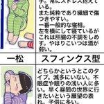 むつごの寝相を分析してみた pic.twitter.com/5v2UZKIChQ